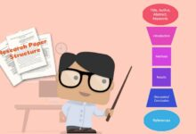 Important Steps in Writing Research Paper